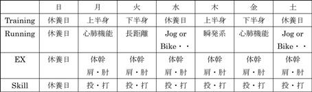 fukasawablog.yotei.jpg